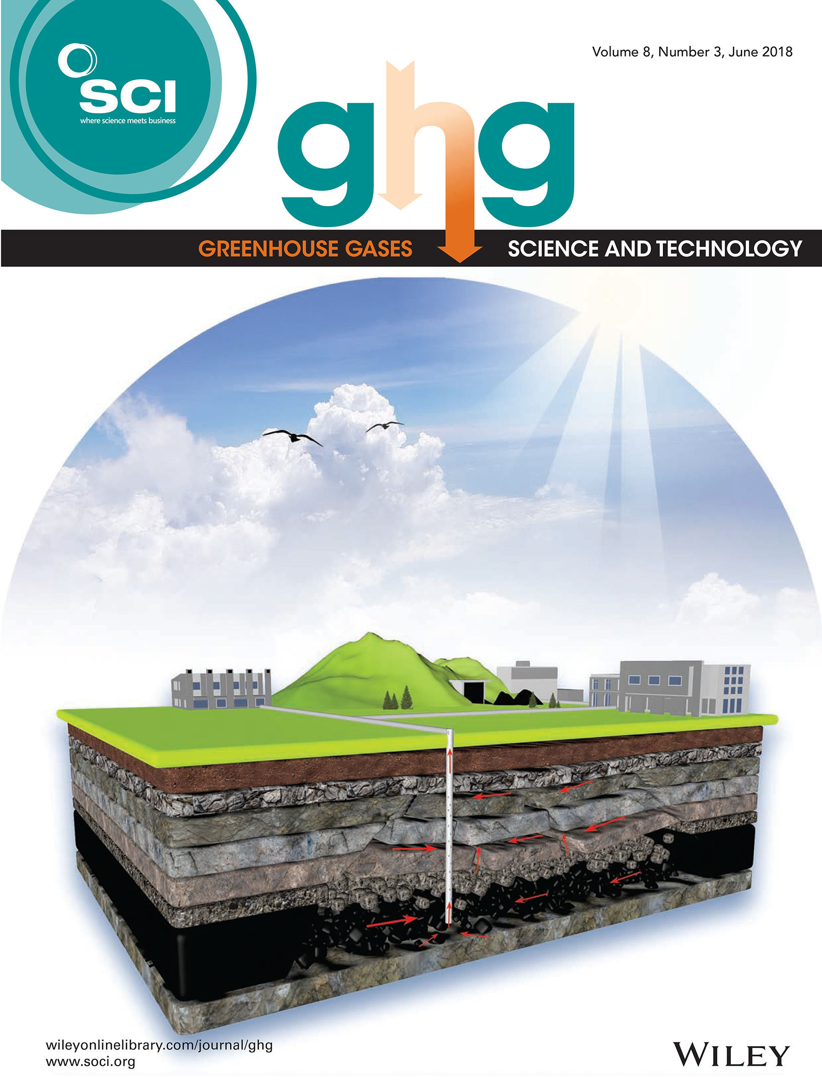 Greenhouse Gases-Science and Technology期刊封面